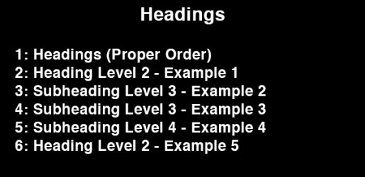 Screenshot of VoiceOver Headings reading, showing proper heading order