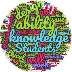 "Word cloud with ""design, ability, knowledge, and students"" as prominant words"