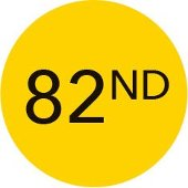 82nd in a yellow circle.