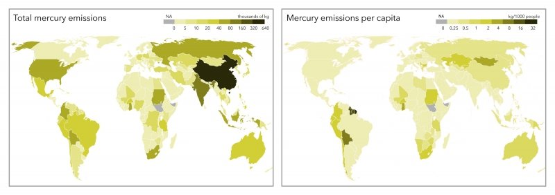 Two maps in different shades of green show total mercury emissions and mercury emissions per capita by country, ranging from the highest, China, to middle, United States and Brazil, to low, Canada.