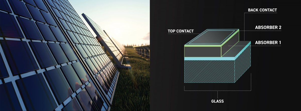 Solar panels and an illustration of a PV cell with glass on the bottom, two absorbers, and top and back contacts.