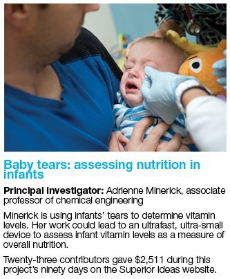 Baby Tears: Assessing Nutrition in Infants
