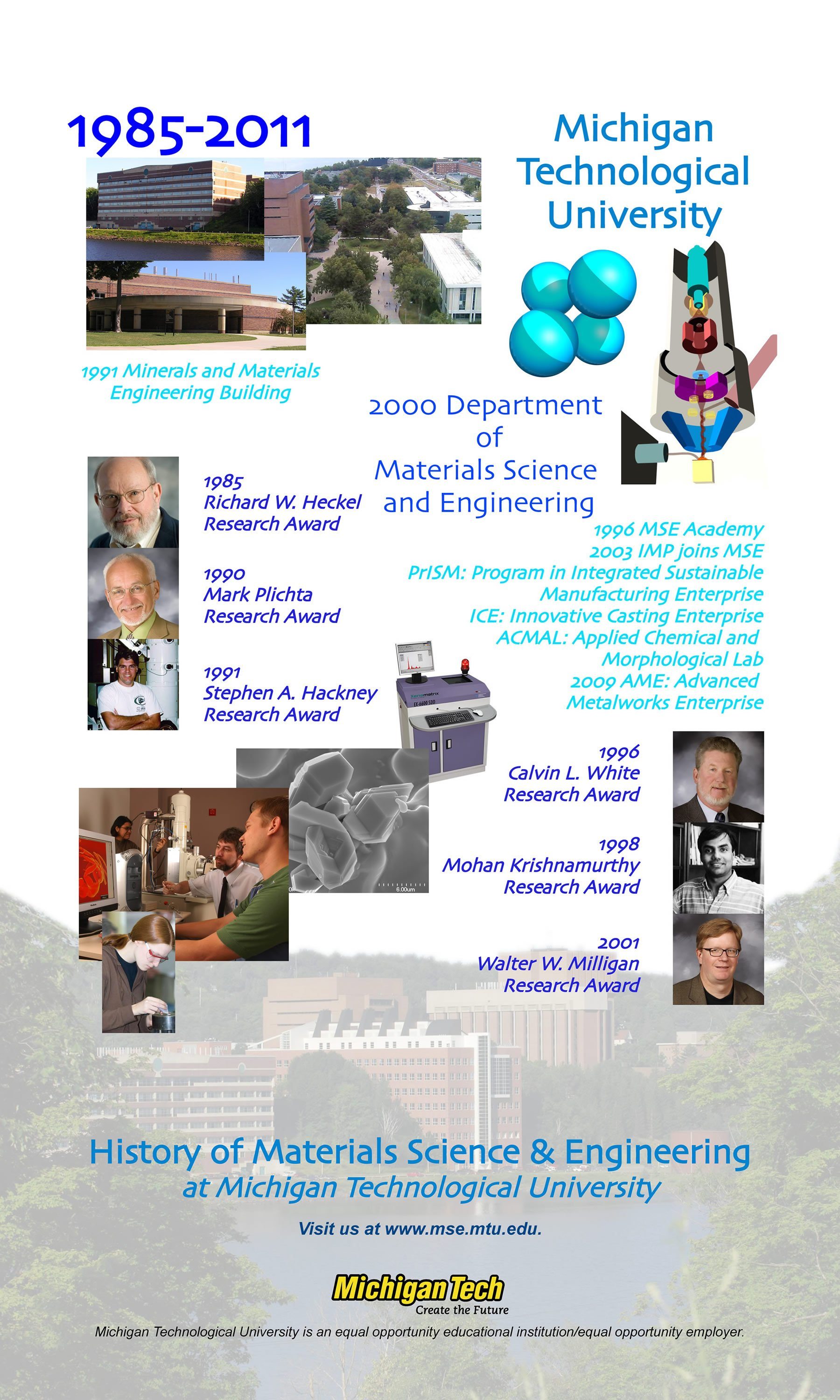 History | Materials Science and Engineering | Michigan