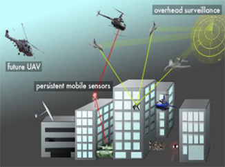 Illustration of city with helicopters, planes, and overhead surveillance.