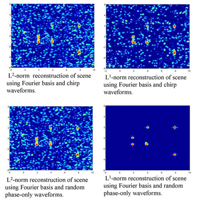 Four radar images of blue space with red dots.