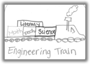 "An example of the engineering as context model; the teacher wrote: ""STEM incorporates all aspects of science, technology, math and literature, they are all needed to ride the engineering train."""