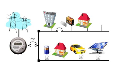 Electrical give and take in a community smart grid