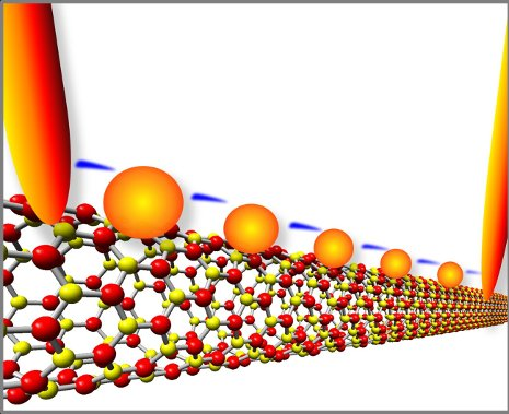 Electrons flash across a series of gold quantum dots on boron nitride nanotubes. Michigan Tech scientists made the quantum-tunneling device, which acts like a transistor at room temperature, without using semiconducting materials. Yoke Khin Yap graphic - See more at: http://www.mtu.edu/news/stories/2013/june/story92119.html#sthash.MlZoFI0p.dpuf
