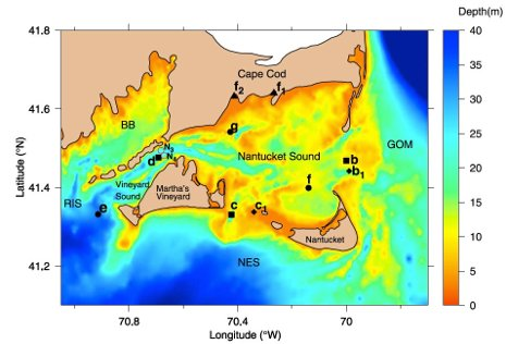 Nantucket Sound's currents are affected by water levels and land masses.