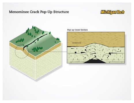 Cross-section diagram of the crack.