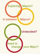 Exploring Majors? In between Majors? Undecided? Need to change your Major?