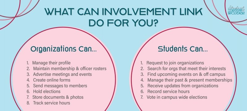 What Can Involvement Link Do For You?