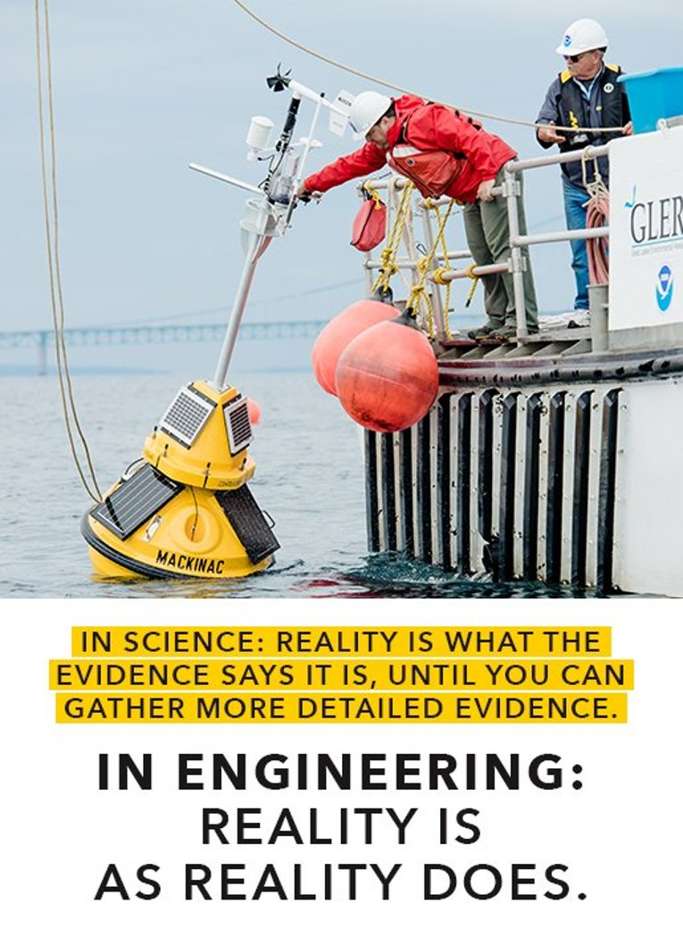 In Science: Reality is what the evidence says it is, until you can gather more detailed evidence. In Engineering: Reality is as reality does.