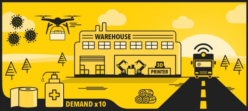 A graphic depicting a warehouse with robots and 3D printer, a drone carrying a package, an autonomous truck, virus particles, toilet paper, and hand sanitizer.